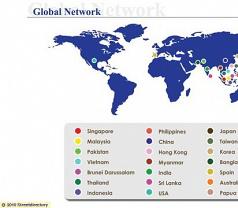 SCL System Enterprise Pte Ltd Photos