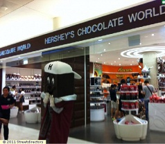 Hershey's Photos