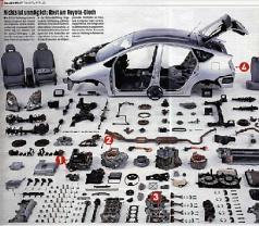 Yew Heng Auto Parts Pte Ltd Photos